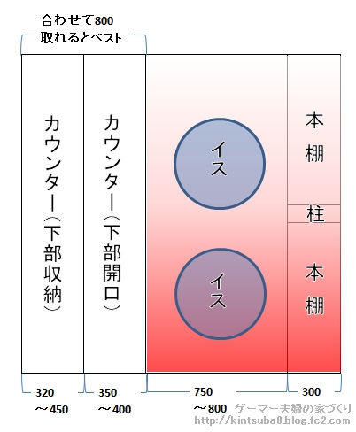 書斎コーナーα版5