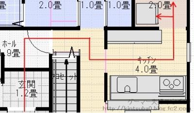 キッチン動線after